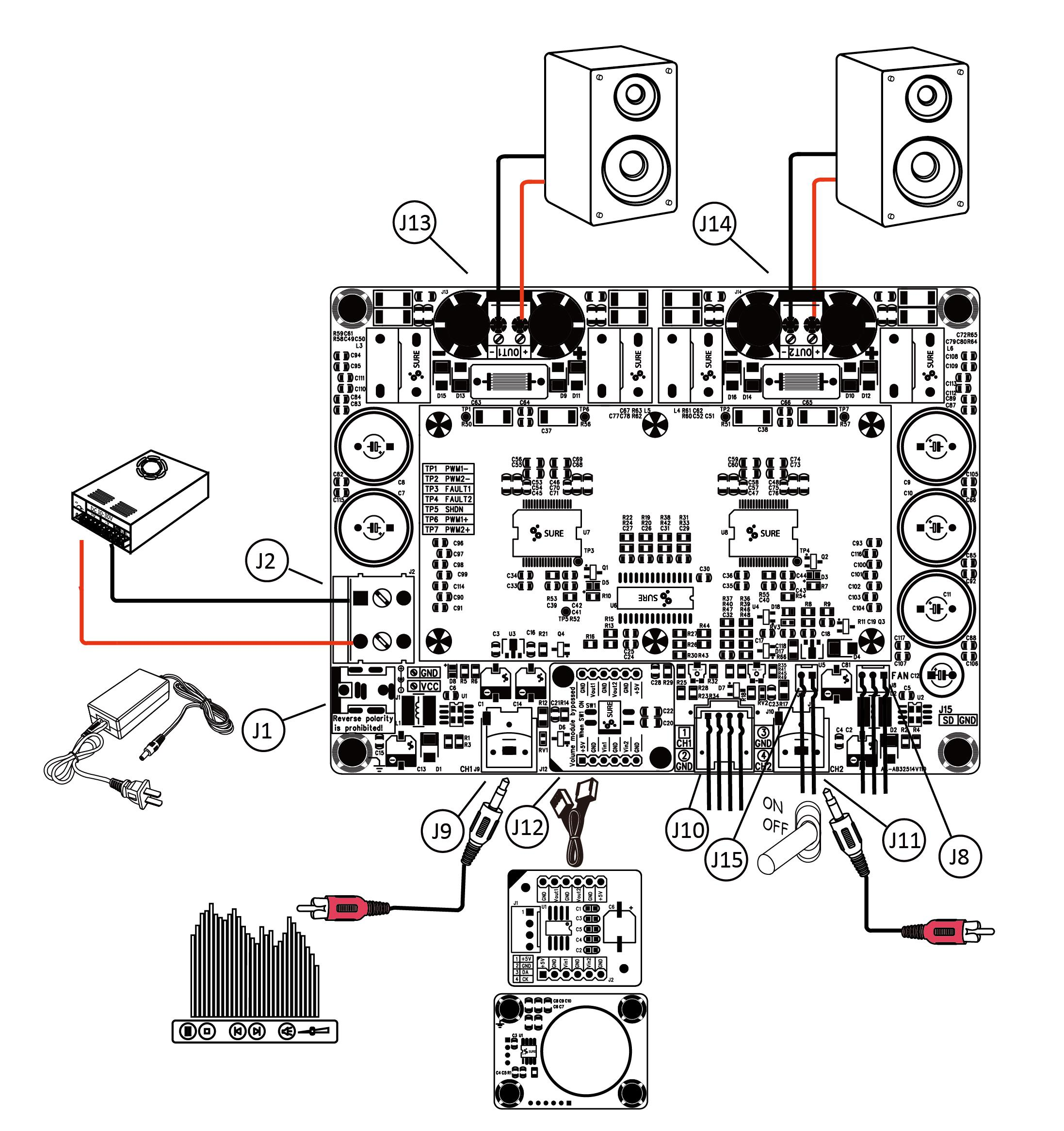 Sure Electronics Webstore 2 X 500 Watt Class D Audio Amplifier 300 Board Tas5613 300w Mono Power Amp Model Selection Guide