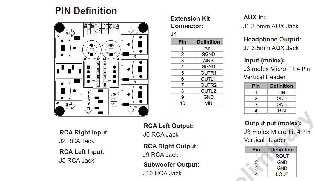 2x 200 1x 400w Stereo Subwoofer Audio Amplifier Board 2 1