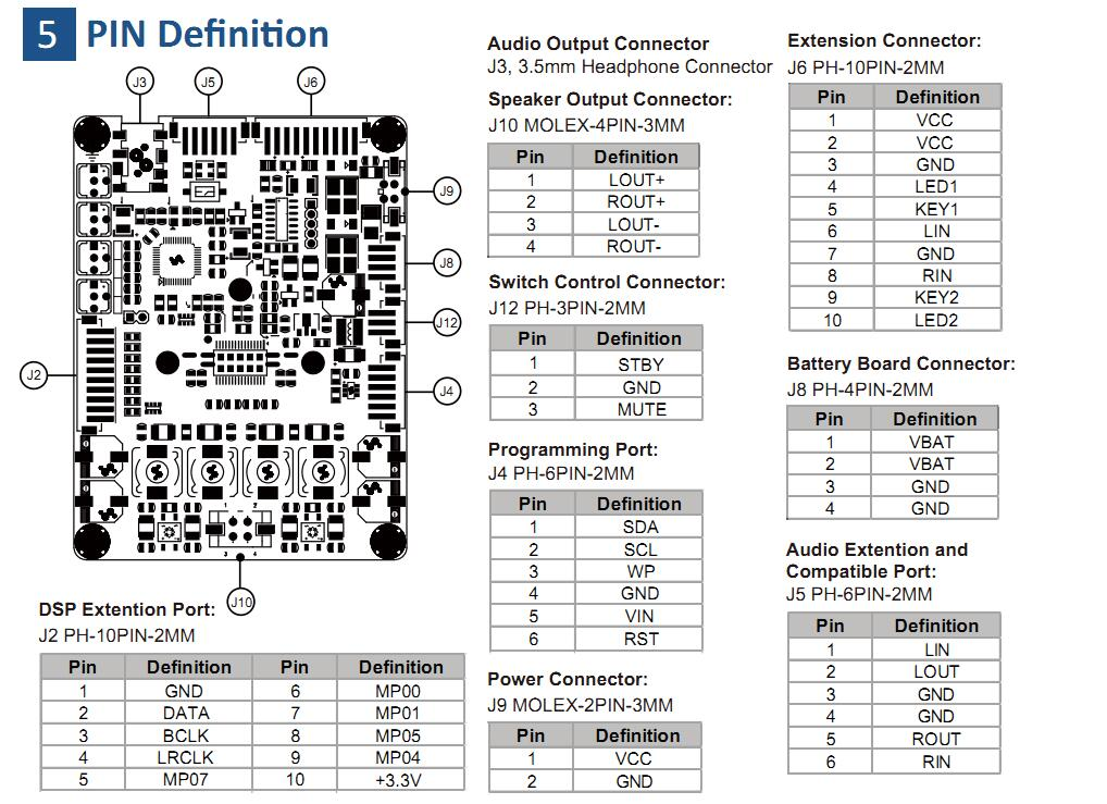 2 Channel 30Watt Or 50Watt Audio Amplifier Board with Audio DSP ADAU1707 JAB3