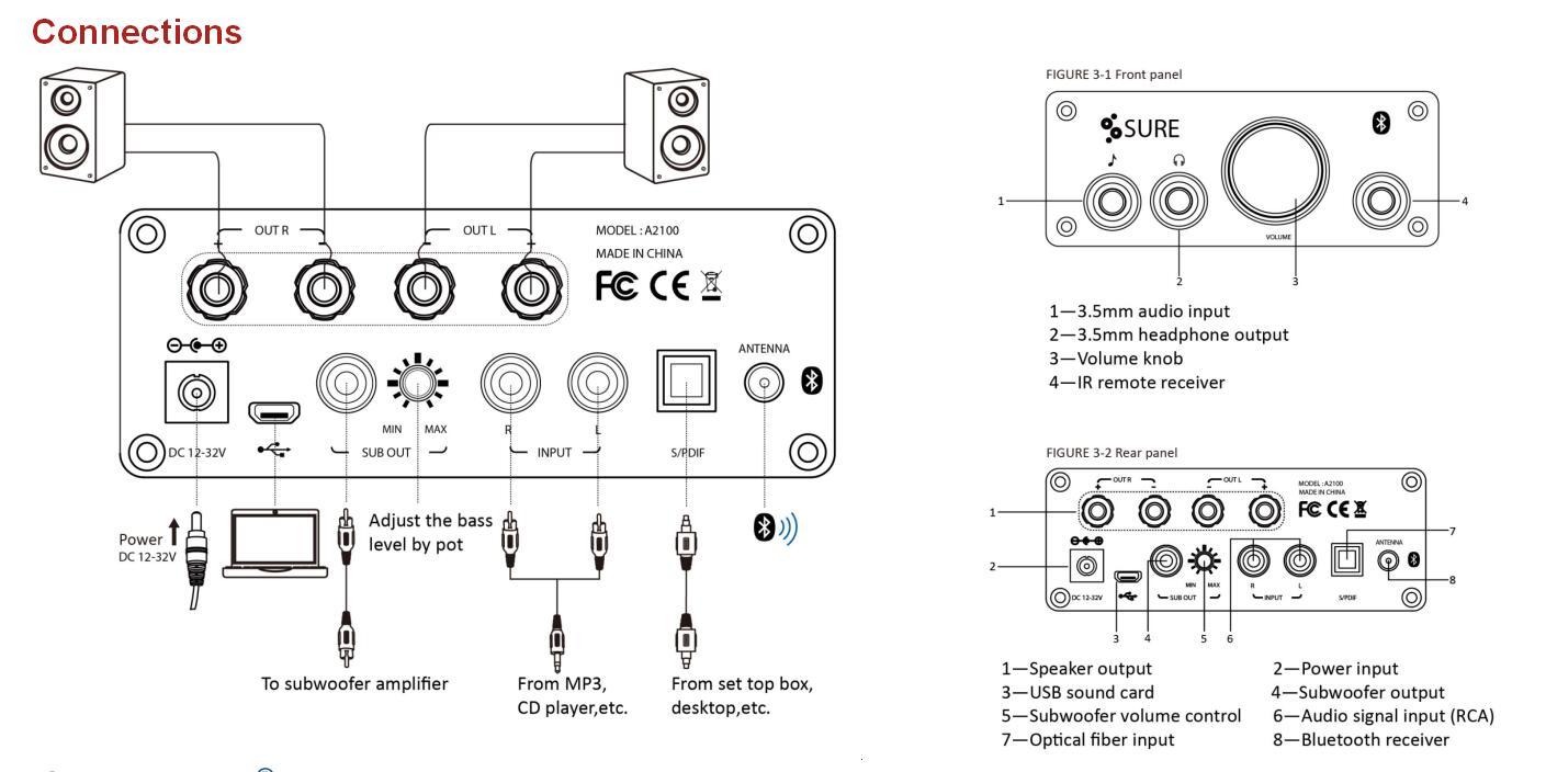Sure A2100 2 Channel 100 Watt 6 Ohm Class D Audio Bluetooth Figure 1 Tda2050 Typical Hifi Amplifier Schematic X Explorer W And Ir Remote Control