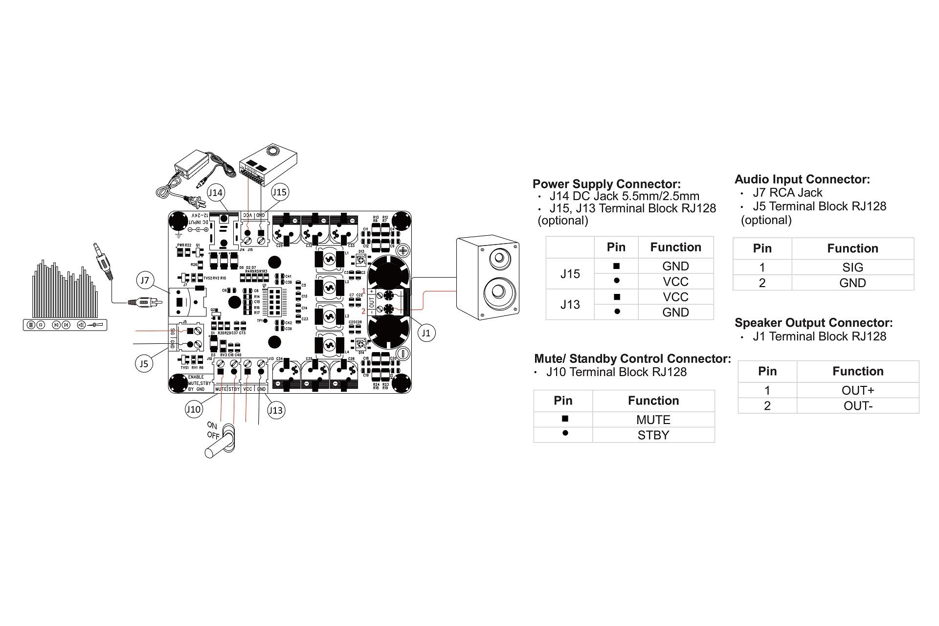 wondom 1x100w class d audio amplifier amp board