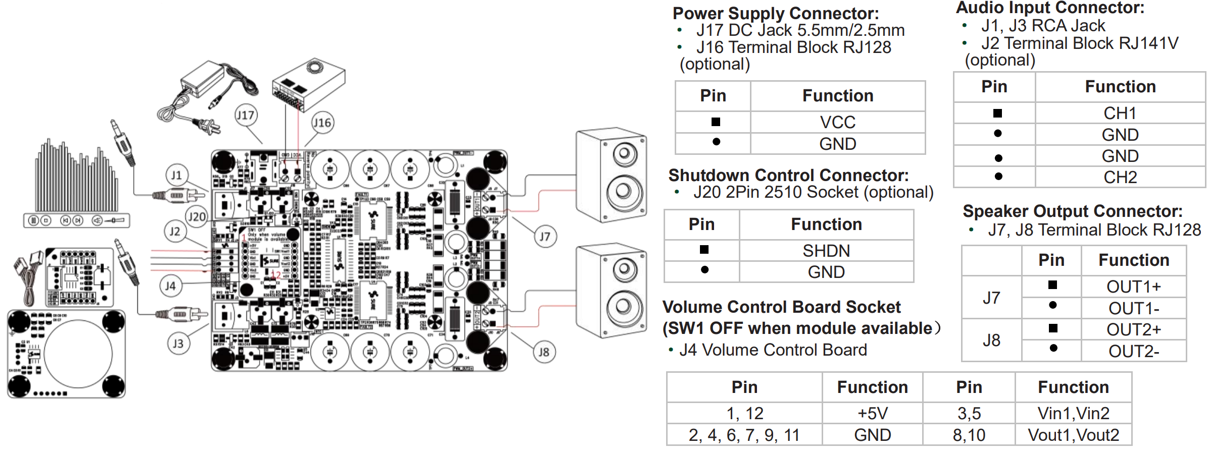 wondom 2 x 100 watt class d audio amplifier board  t